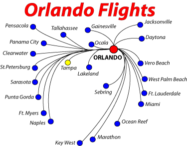 Atlantic Airlines Florida Passenger Fares